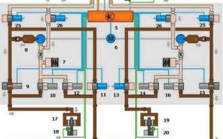 Как работает антипробуксовочная система? описание принципа обзор