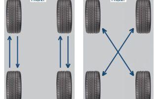 Как менять колеса  на машине местами? продлеваем срок службы покрышек