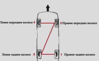 Прокачка тормозов ВАЗ 2101 – делаем торможение эффективным