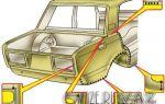 Замена заднего крыла ВАЗ 2107 – советы для легкого ремонта