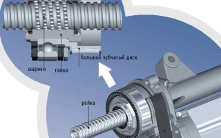 Принцип работы электроусилителя руля – его устройство и обзор