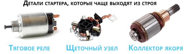 Почему при запуске двигателя слышны щелчки и свист? Ищем причину