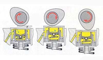 Почему раздается стук гидрокомпенсаторов на холодном двигателе? Список причин почему это может быть