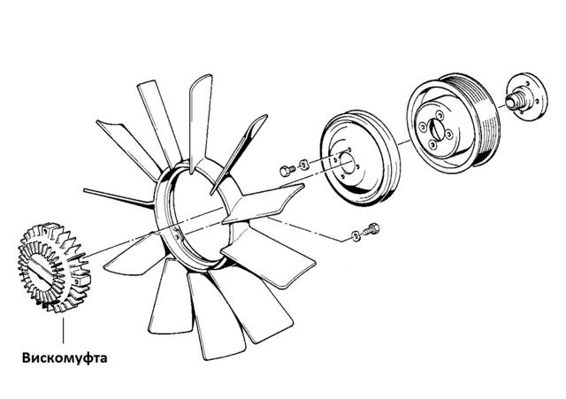 Ремонт вискомуфты вентилятора своими руками. В принципе, ничего сложного