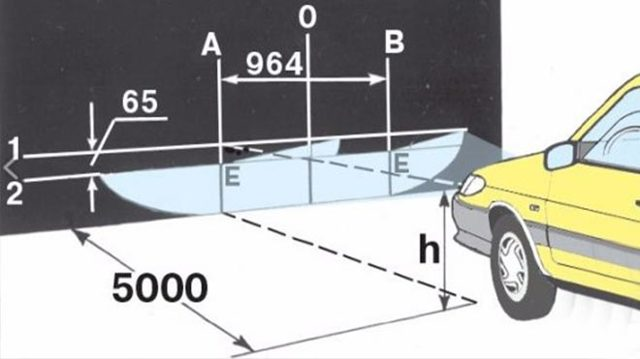 Оптимальная регулировка фар на ваз 2114. Создай себе комфортную езду в темное время