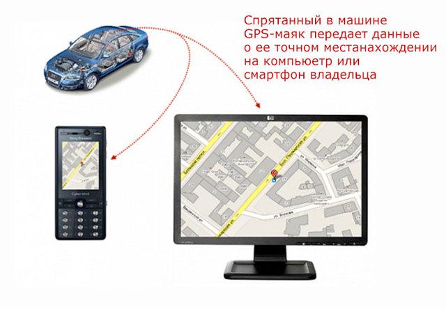 Какой лучше gps-маяк для авто? Обзор моделей и взгляд со стороны
