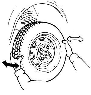 Что входит в диагностику ходовой части автомобиля? Полный список и советы