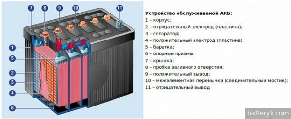 Плюсы и минусы гелевого аккумулятора. Рассматриваем со всех сторон