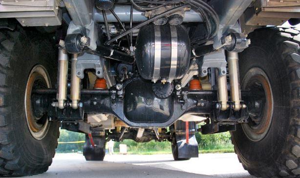 Причины, почему в автомобиле при проезде лежачего полицейского раздается стук и скрип
