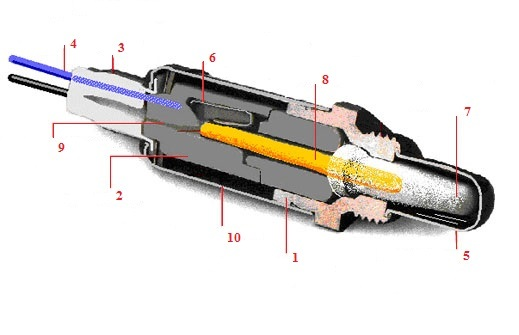 Как проверить лямбда зонд тестером? Описываем пошагово