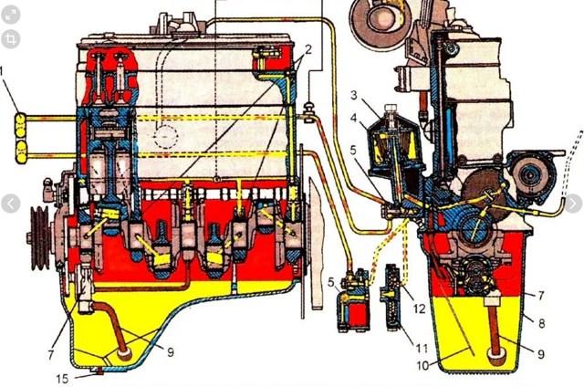 Что будет, если перелить масло в двигатель, и что делать, если перелил?