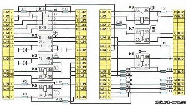 Коды ошибок на ваз 2110 и 2112 (8) 16 клапанов. Читай и сохраняй