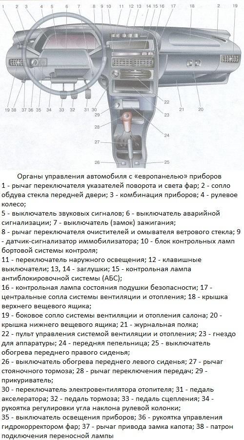 Как снять торпеду на ваз 2109 и 2110? Пошаговый инструктаж