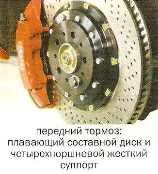 Тюнинг тормозной системы. Комплексная проработка и модернизация