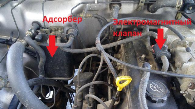 Что такое адсорбер в автомобиле и для чего он нужен? Коротко по фактам