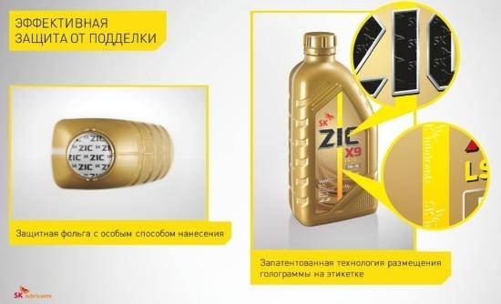 Как отличить подделку синтетического масла zic 5w40? Скажи фальсификатам нет