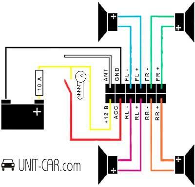 Как подключить динамики к автомагнитоле? Все от первого до последнего шага
