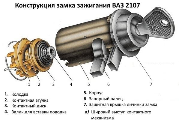 Как снять замок зажигания на ваз 2107? Это точно пригодится