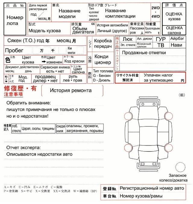 Как расшифровать аукционный лист японского автомобиля? Таблица. Сохрани, чтобы не забыть