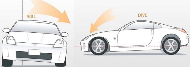 Плюсы и минусы автобаферов и как их сделать своими руками