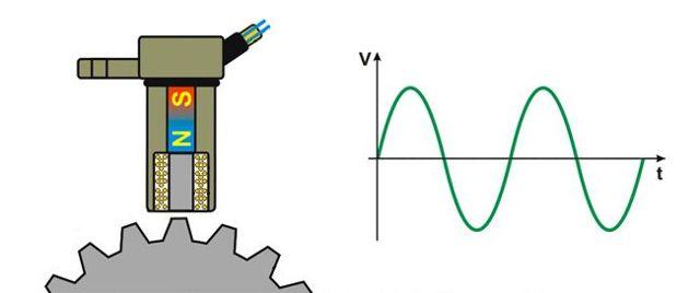 Как проверить датчик abs тестером? Подробный способ