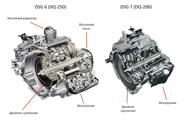 Что такое dsg коробка передач? Разбираем вопрос в деталях