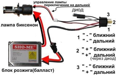 Как проверить блок розжига ксенона? Несколько доступных способов