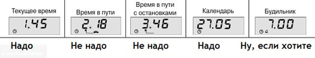 Инструкция к штатному бортовому компьютеру ваз 2110 и 2112. Это пригодится