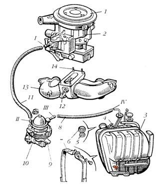Почему не поступает топливо в карбюратор? Основные причины и способы устранения поломки