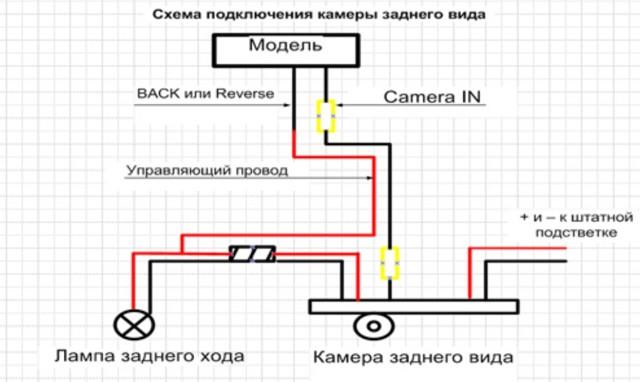 Как подключить камеру заднего вида к навигатору или планшету? Прокачиваем комфорт в машине