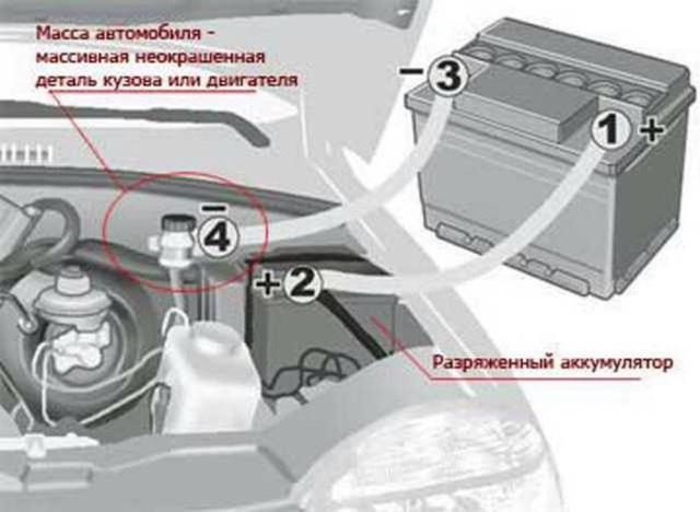 Как завести машину, если сел аккумулятор, и что нужно делать в этой ситуации?