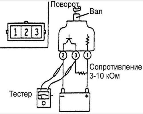 Как проверить датчик скорости? Простые способы