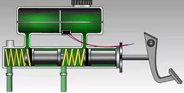 Как проверить и прокачать главный тормозной цилиндр? Пошаговые способы