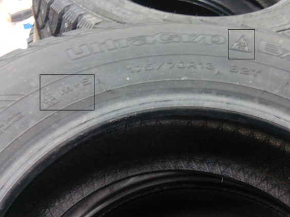 Что означает индекс на шинах? Видео. Разбираем каждый знак