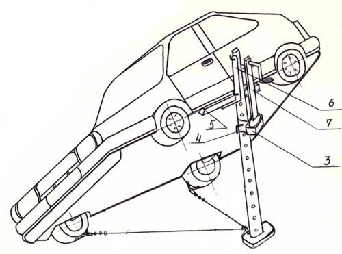 Как сделать опрокидыватель для авто своими руками? Полезная вещь