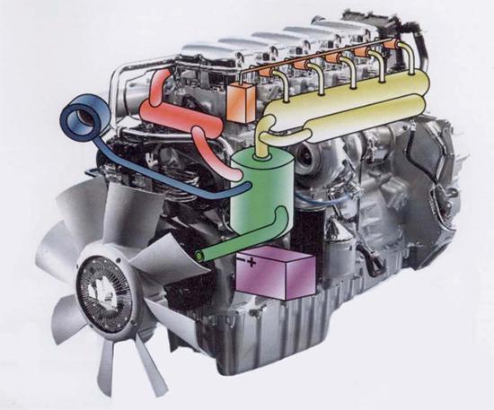 Капремонт двигателя ваз 2106 и 2107. Пособие в одной статье