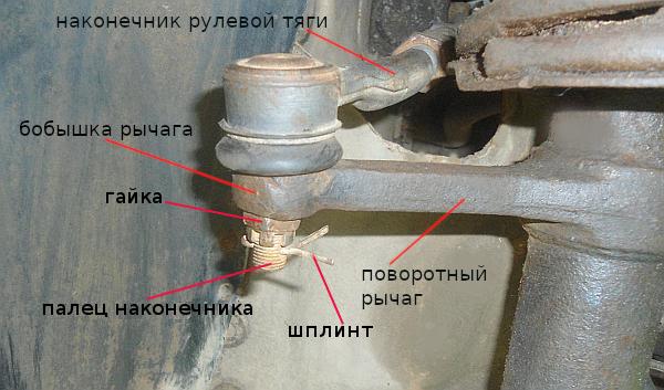 Замена рулевых наконечников на ваз 2109 и 21099. Это неизбежно