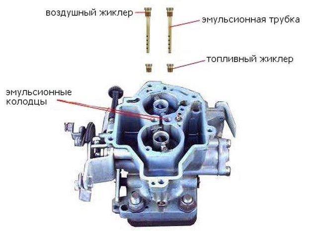 Как увеличить мощность карбюраторного двигателя? 10 способов