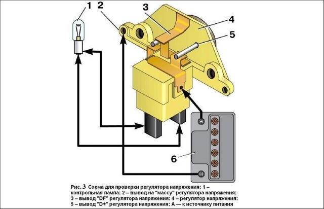 Как проверить генератор на машине, не снимая его? Наш обзор