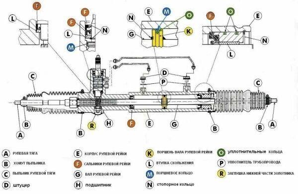 Замена пыльника и сальника рулевой рейки. Когда много свободного времени
