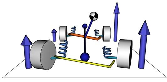 Для чего нужны стойки стабилизатора? Обзор от механика сто