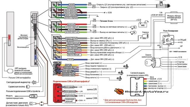 Инструкция по установке сигнализации starline a61. Что, куда и как