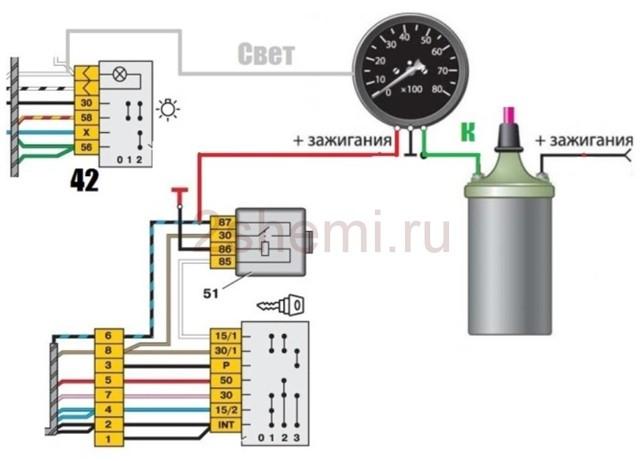 Установка электронного тахометра на карбюраторный двигатель. Все тонкости этого действия