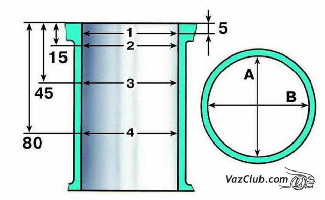 Все о расточке блока цилиндров на ваз 2109