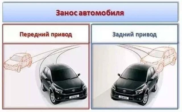 Как дрифтовать на переднем приводе? Техника, обзор и советы автогонщиков