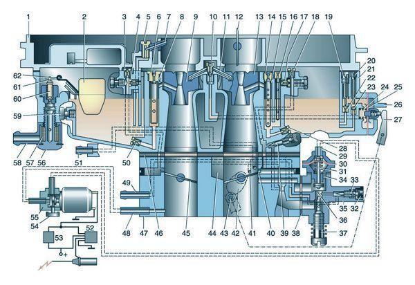 Какой карбюратор поставить на 402 двигатель волги? Обзор вопроса