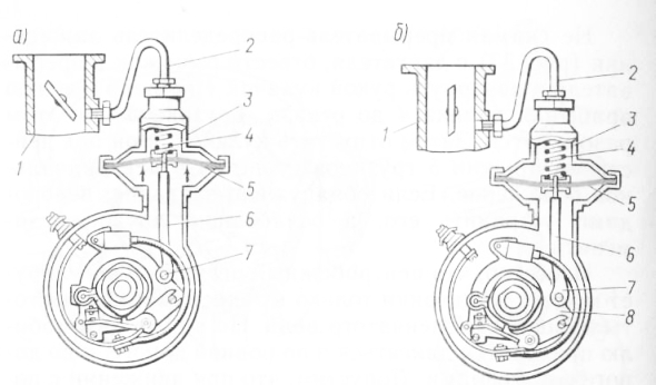 Причины, почему инжекторный двигатель не развивает полной мощности. Список