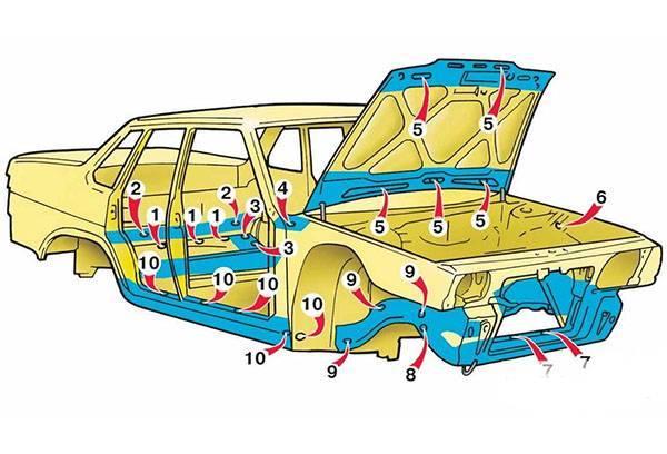 Как пользоваться мовилем для авто? Авторский мануал
