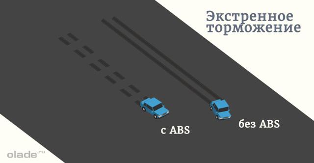 Как правильно тормозить на светофоре на механике? Советы от инструкторов автошколы
