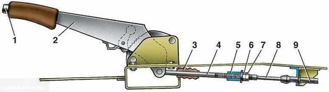 Как подтянуть ручник на приоре? Автопром ломается как всегда